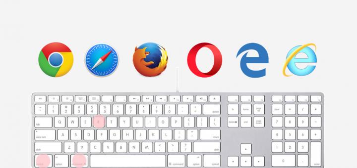 Browser Cache löschen